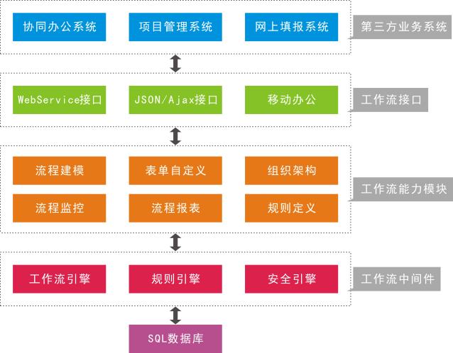 产品管理矢量图