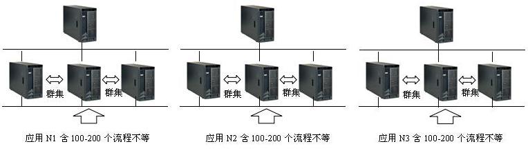 华为制度结构图